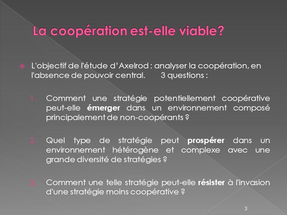 La coopération est-elle viable
