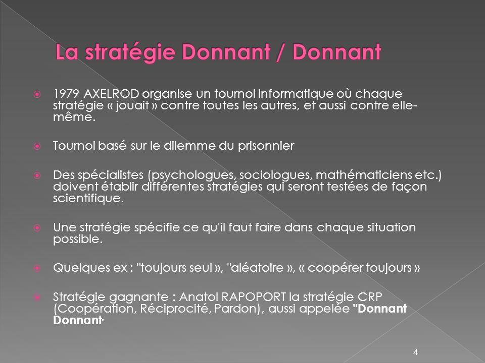 La stratégie Donnant / Donnant