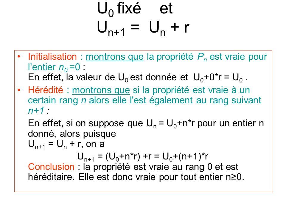 U0 fixé et aaau Un+1 = Un + r