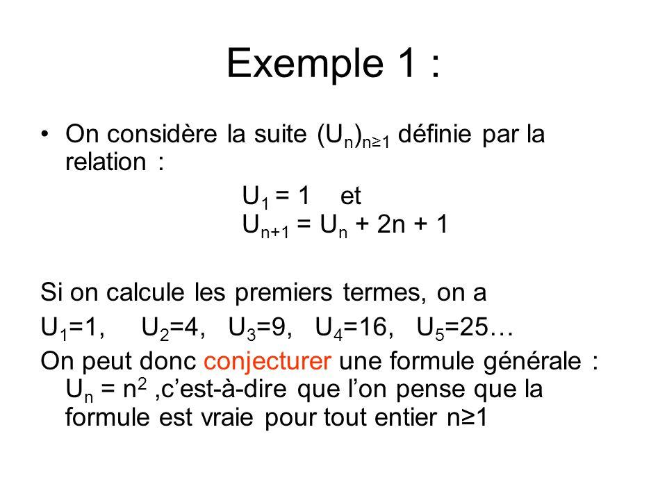 Exemple 1 : On considère la suite (Un)n≥1 définie par la relation :