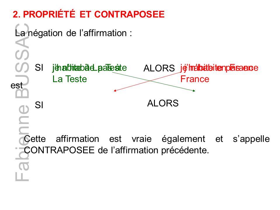 Fabienne BUSSAC 2. PROPRIÉTÉ ET CONTRAPOSEE