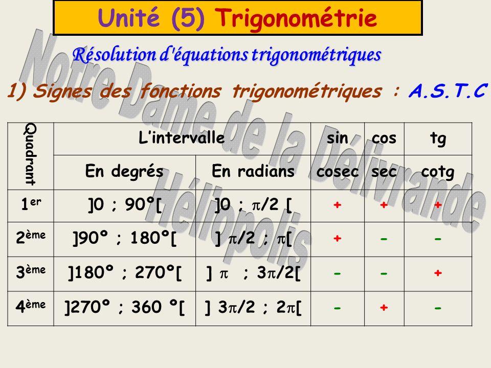 Unité (5) Trigonométrie Résolution d équations trigonométriques