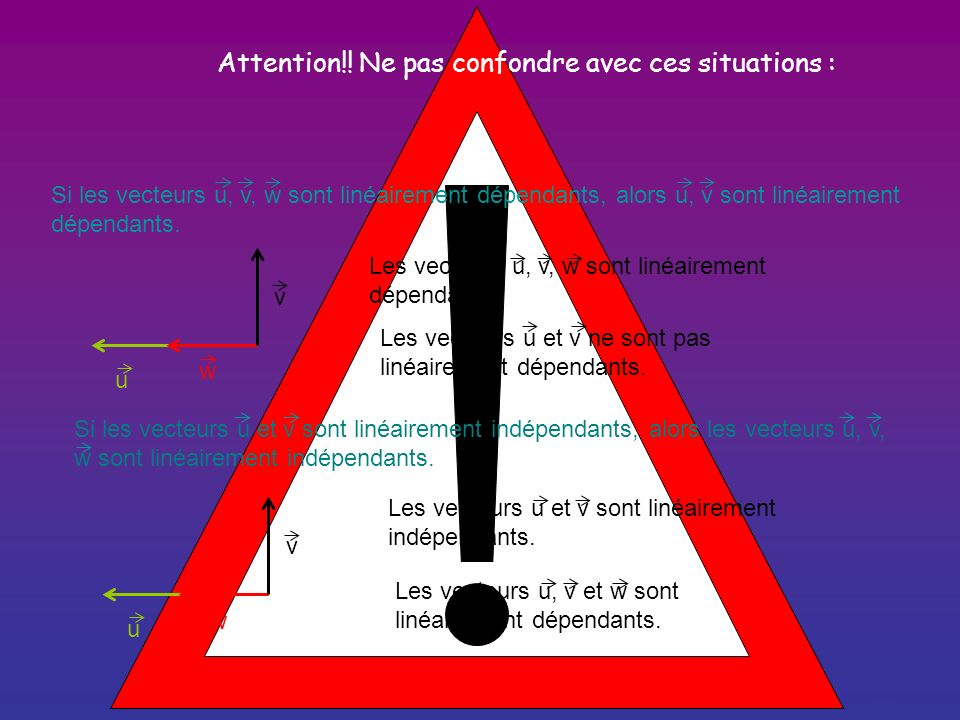 Attention!! Ne pas confondre avec ces situations :