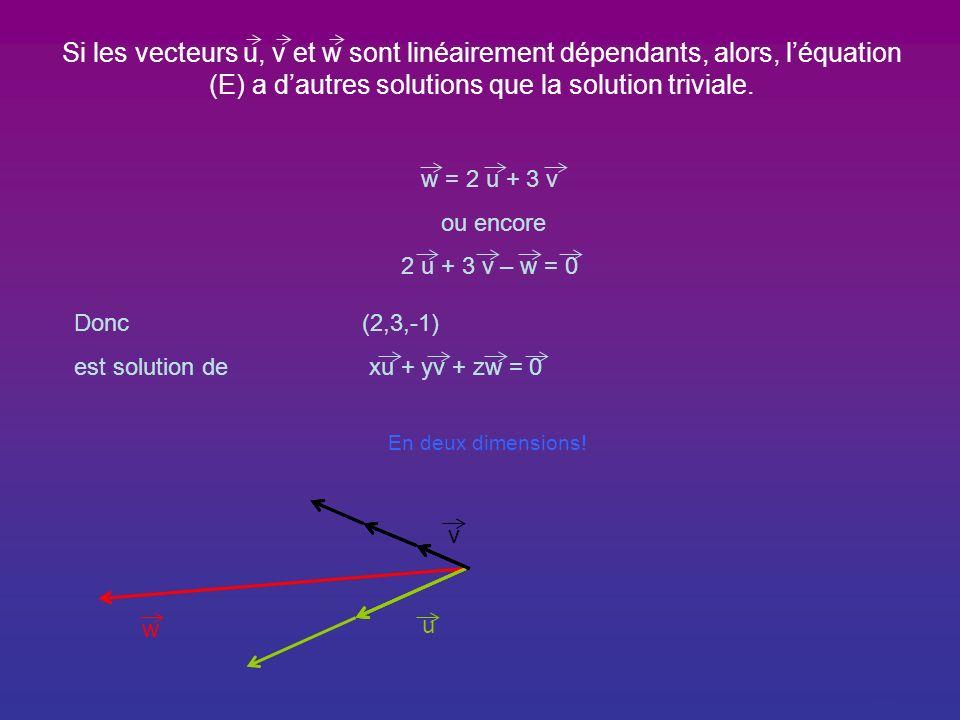Si les vecteurs u, v et w sont linéairement dépendants, alors, l'équation (E) a d'autres solutions que la solution triviale.