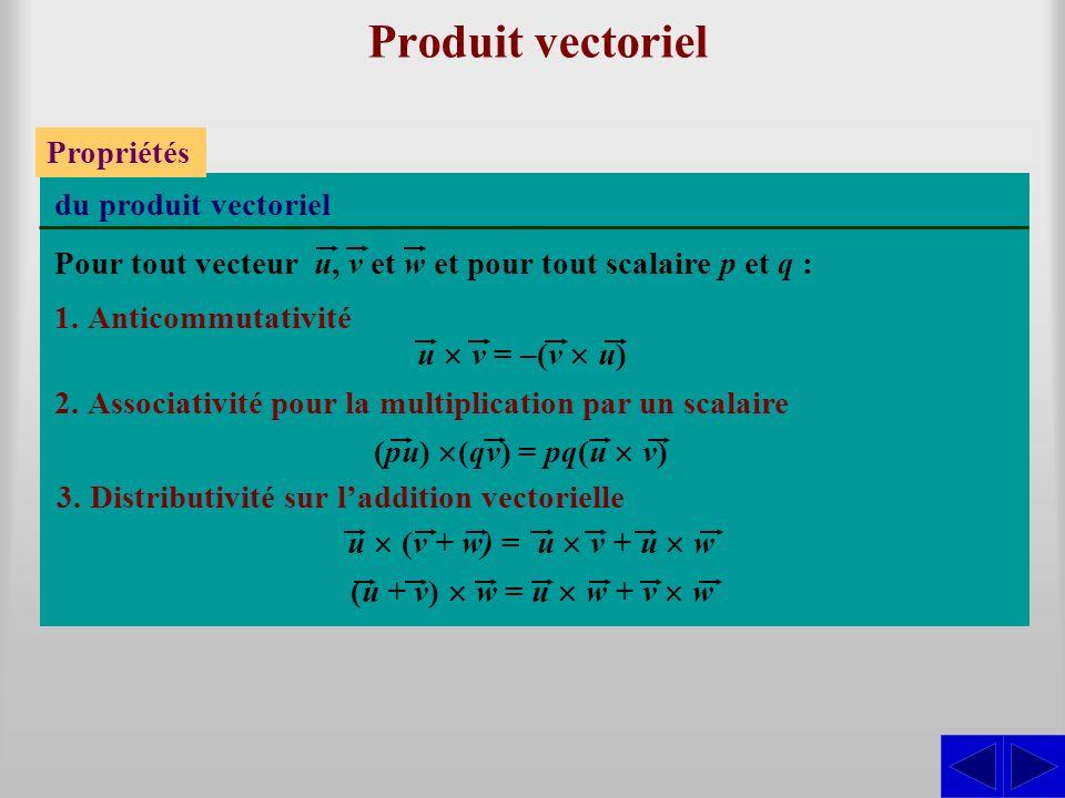 Produit vectoriel Propriétés du produit vectoriel
