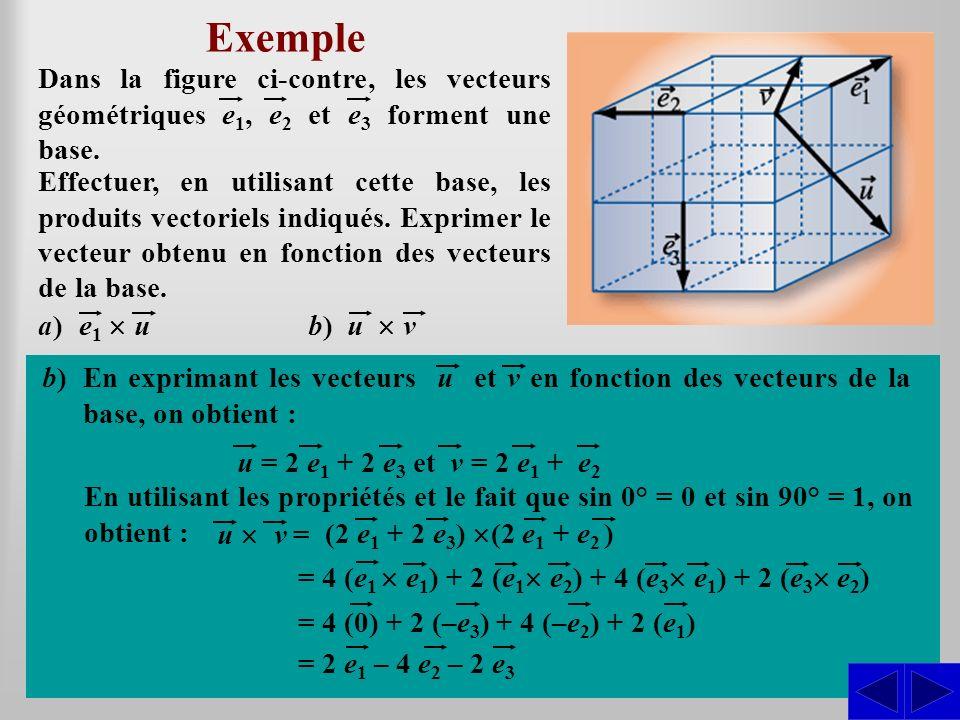 Exemple Dans la figure ci-contre, les vecteurs géométriques e1, e2 et e3 forment une base. e1 ´u = 2 e2.