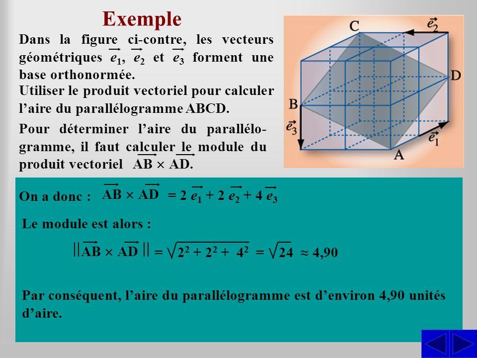 Exemple Dans la figure ci-contre, les vecteurs géométriques e1, e2 et e3 forment une base orthonormée.