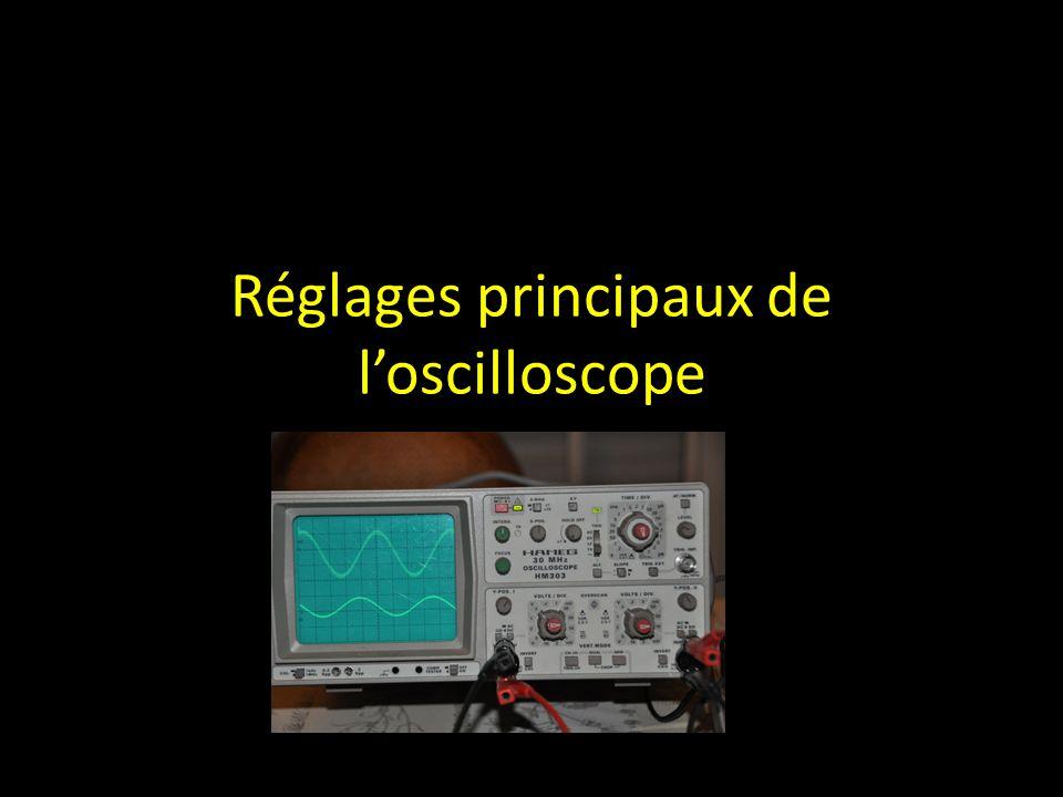 Réglages principaux de l'oscilloscope