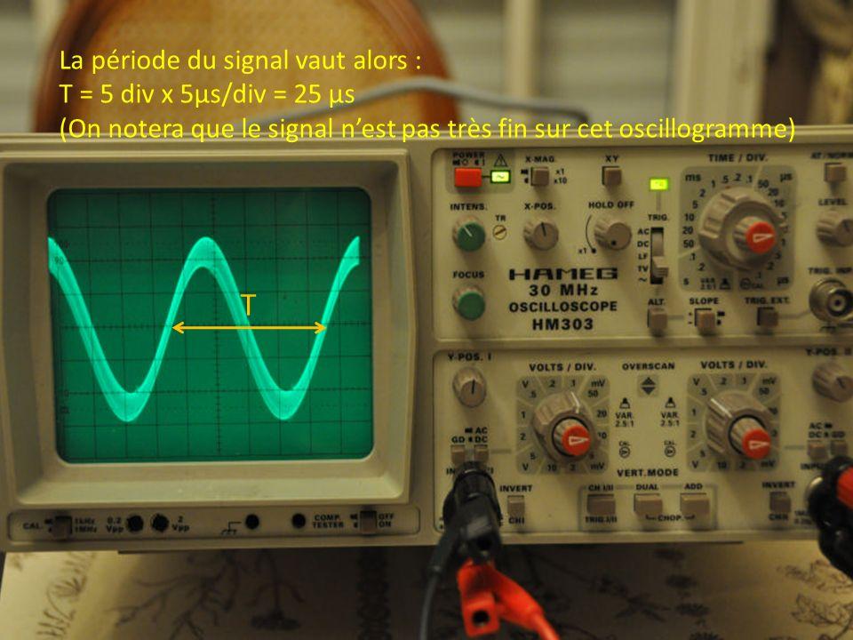 T La période du signal vaut alors : T = 5 div x 5µs/div = 25 µs