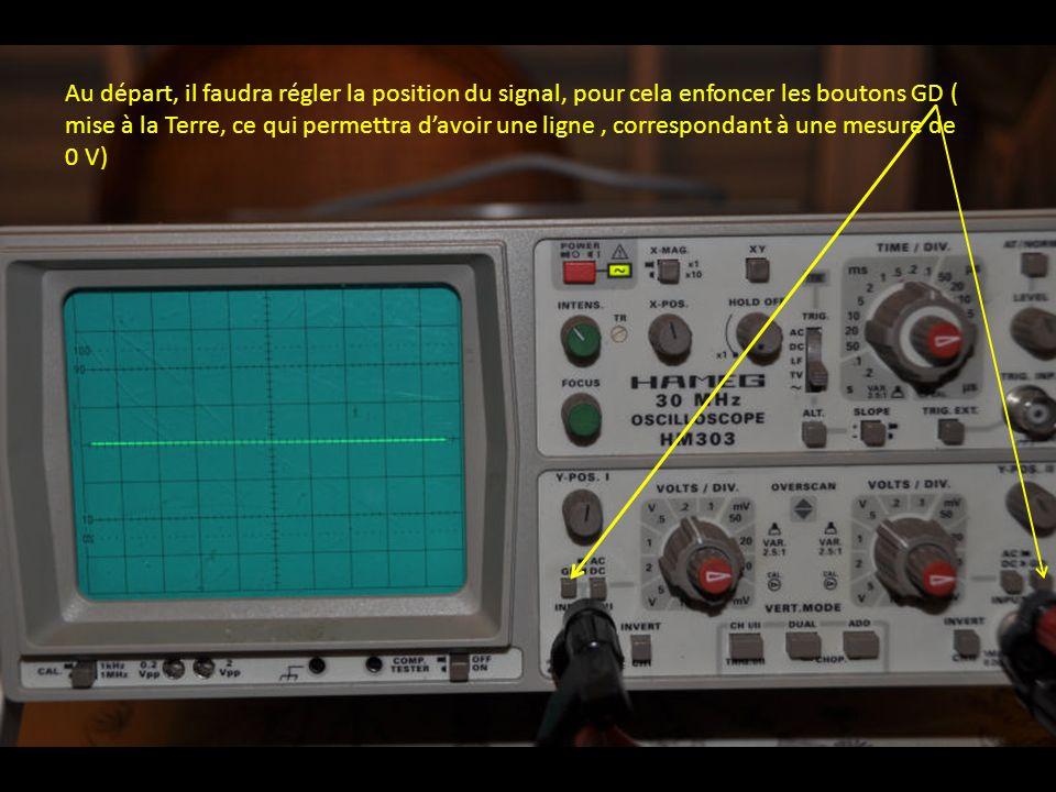 Au départ, il faudra régler la position du signal, pour cela enfoncer les boutons GD ( mise à la Terre, ce qui permettra d'avoir une ligne , correspondant à une mesure de 0 V)