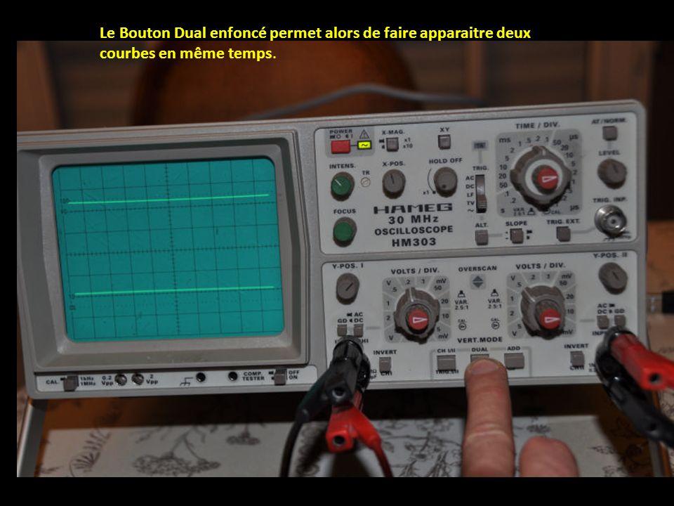 Le Bouton Dual enfoncé permet alors de faire apparaitre deux courbes en même temps.