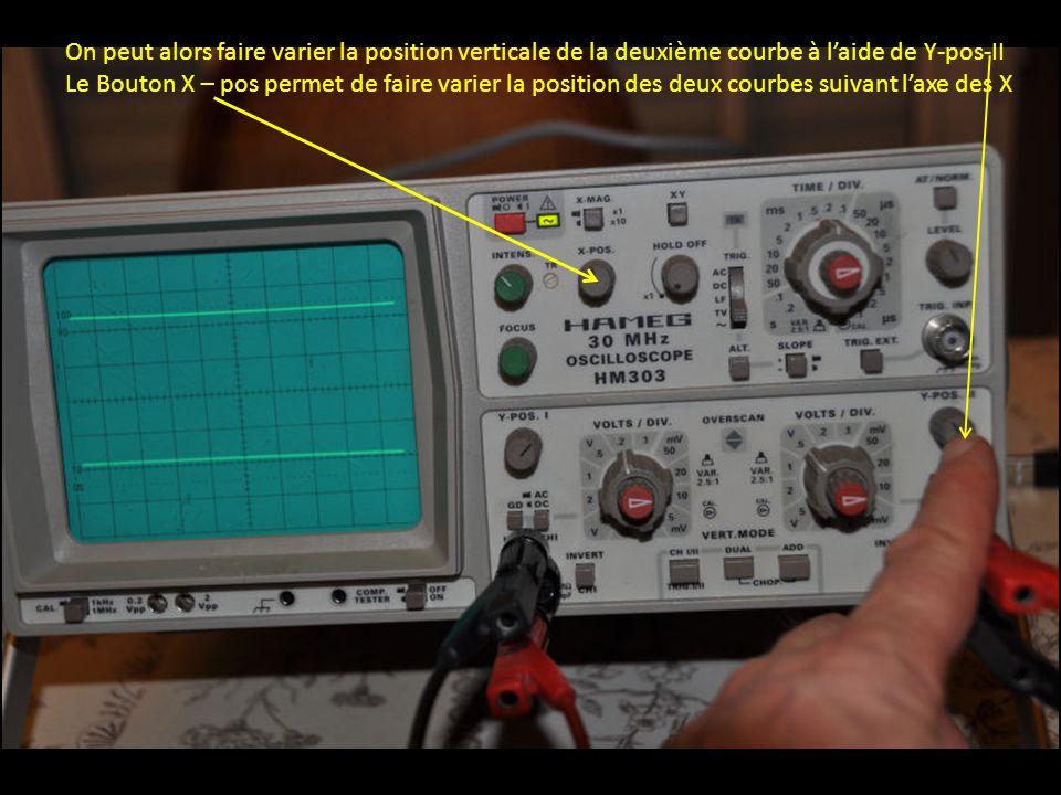 On peut alors faire varier la position verticale de la deuxième courbe à l'aide de Y-pos-II