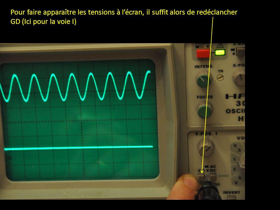 Pour faire apparaître les tensions à l'écran, il suffit alors de redéclancher GD (Ici pour la voie I)