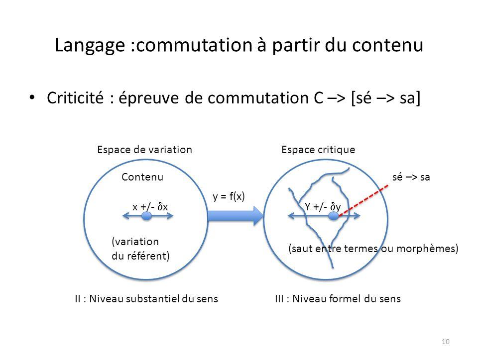 Langage :commutation à partir du contenu