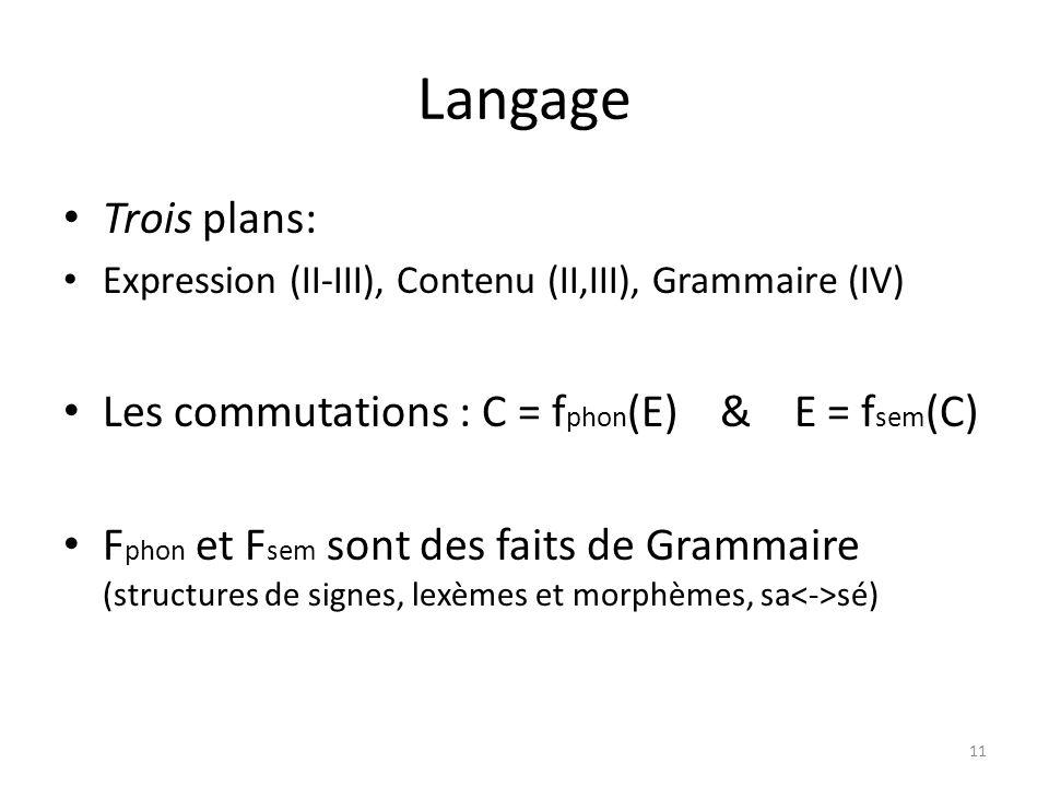 Langage Trois plans: Les commutations : C = fphon(E) & E = fsem(C)