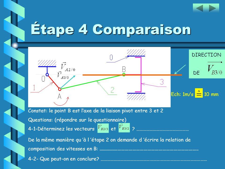 Étape 4 Comparaison DIRECTION DE Ech: 1m/s 10 mm