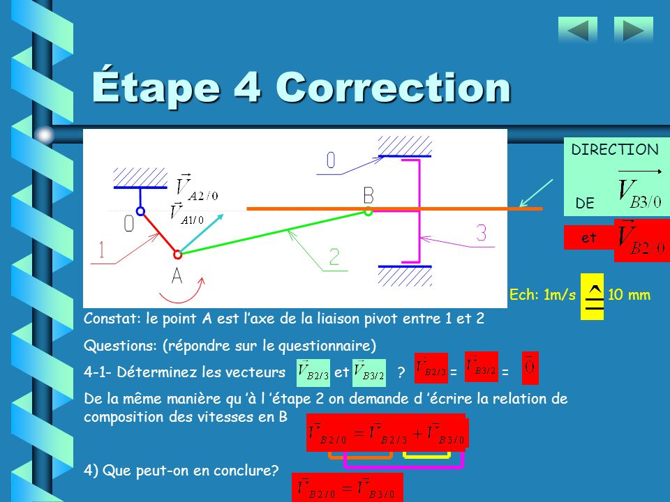 Étape 4 Correction DIRECTION DE et Ech: 1m/s 10 mm
