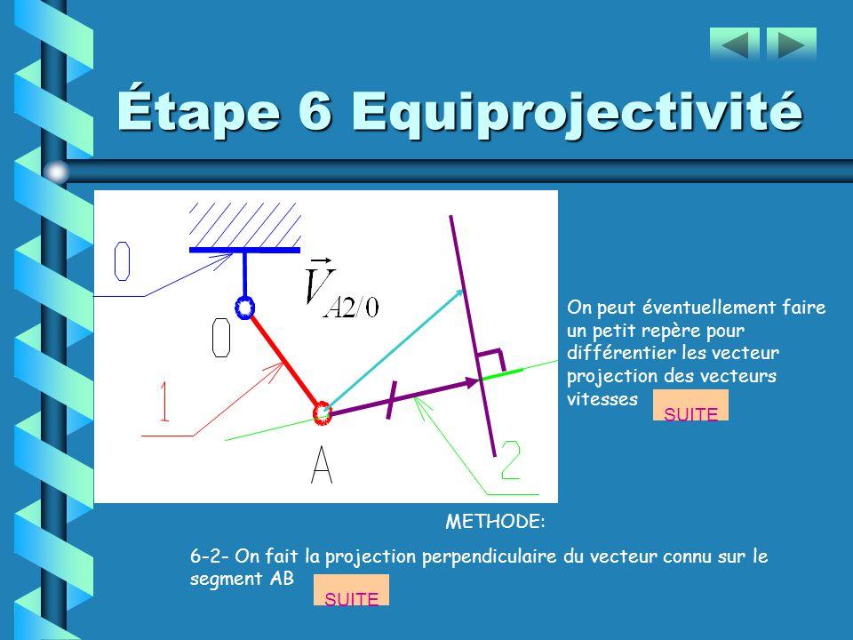 Étape 6 Equiprojectivité