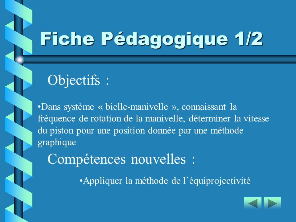 Fiche Pédagogique 1/2 Objectifs : Compétences nouvelles :