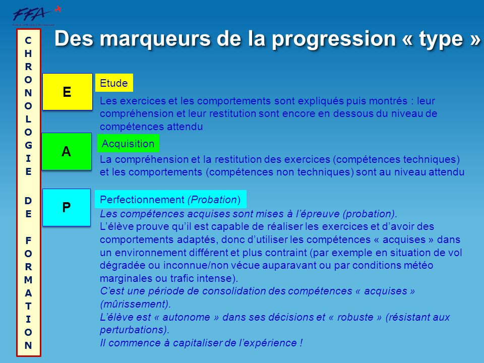 Des marqueurs de la progression « type » Chronologie de formation