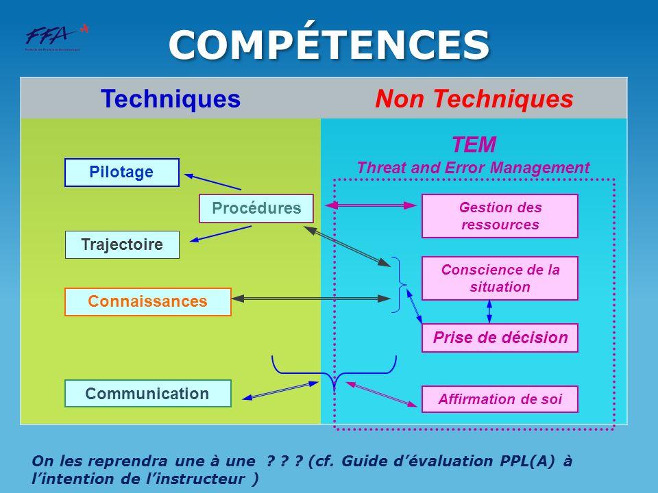 COMPÉTENCES Techniques Non Techniques TEM Threat and Error Management