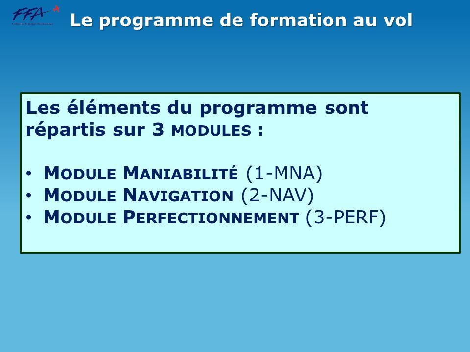 Les éléments du programme sont répartis sur 3 modules :