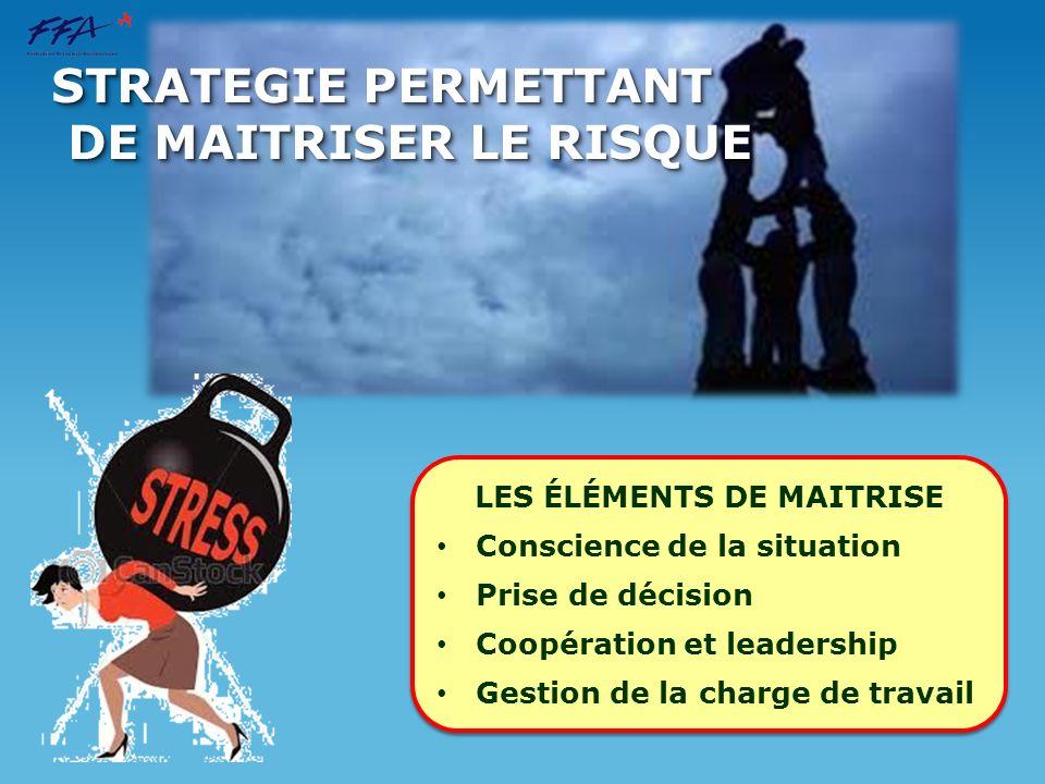 STRATEGIE PERMETTANT DE MAITRISER LE RISQUE