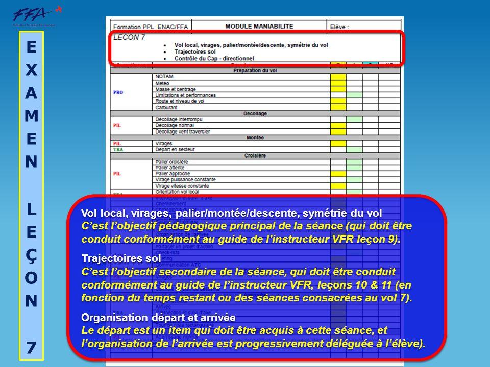 EXAMEN Leçon 7 Vol local, virages, palier/montée/descente, symétrie du vol.