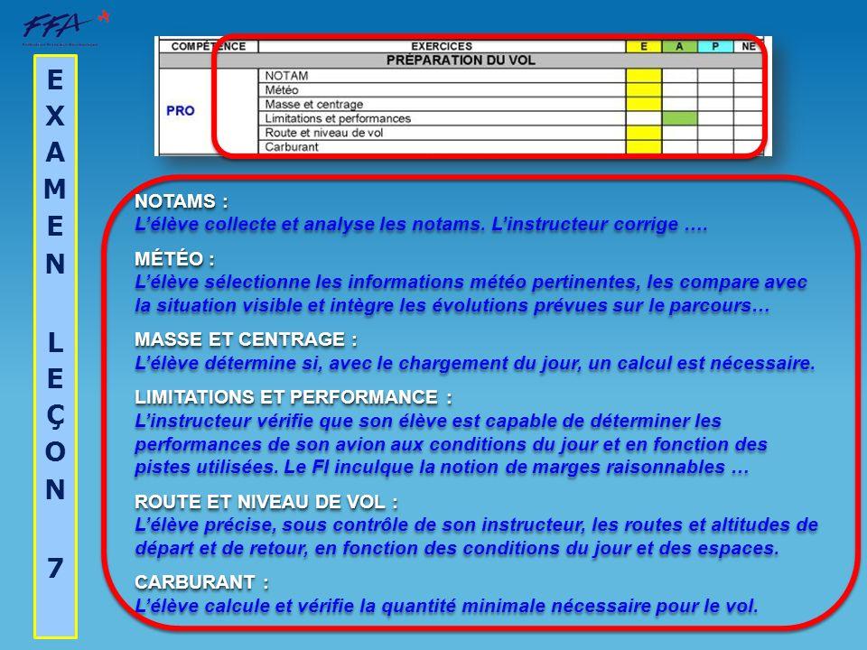 EXAMEN leçon 7 NOTAMS : L'élève collecte et analyse les notams. L'instructeur corrige …. MÉTÉO :