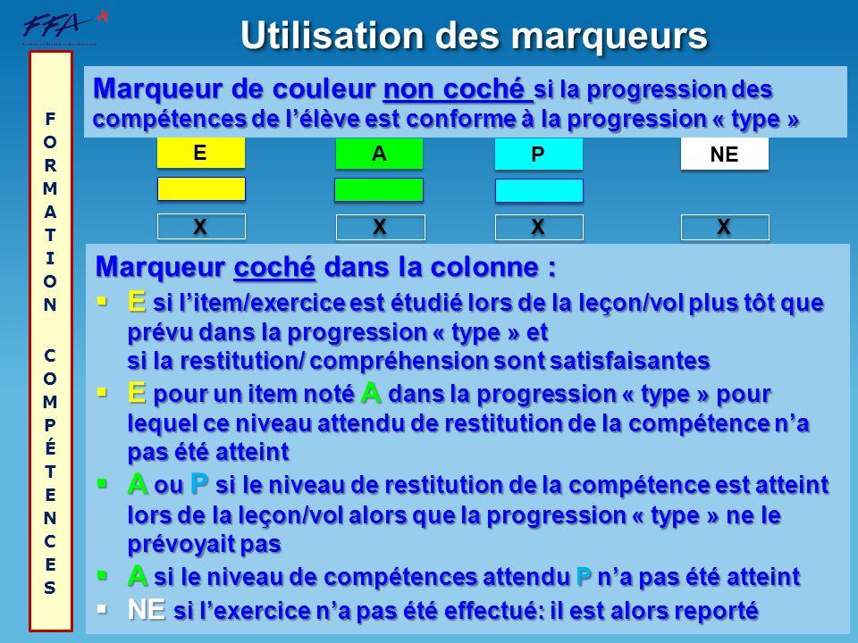 Utilisation des marqueurs FORMATION COMPÉTENCES
