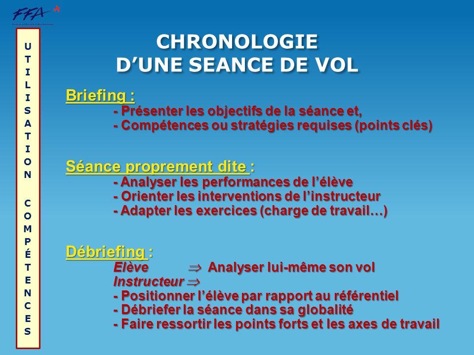 CHRONOLOGIE D'UNE SEANCE DE VOL