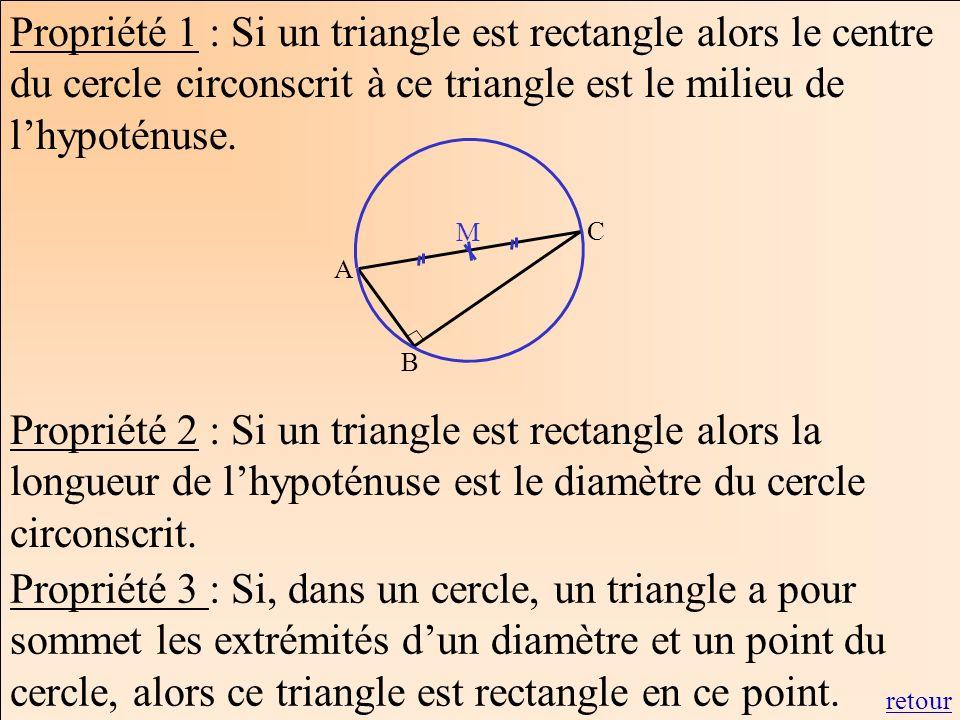 Propriété 1 : Si un triangle est rectangle alors le centre du cercle circonscrit à ce triangle est le milieu de l'hypoténuse.