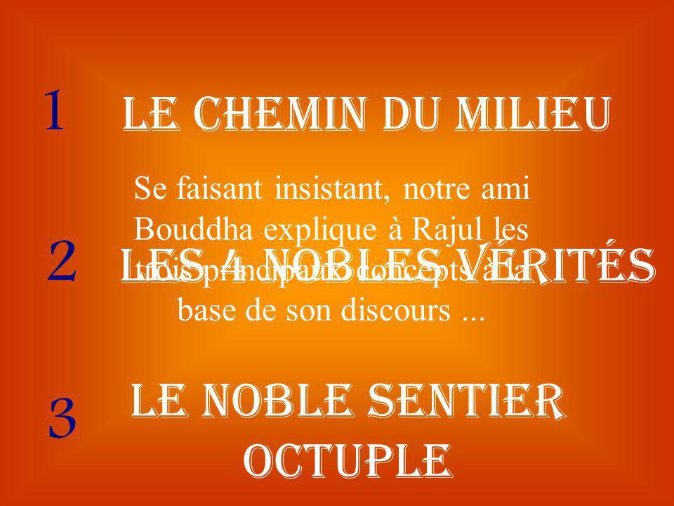 Le Noble Sentier Octuple