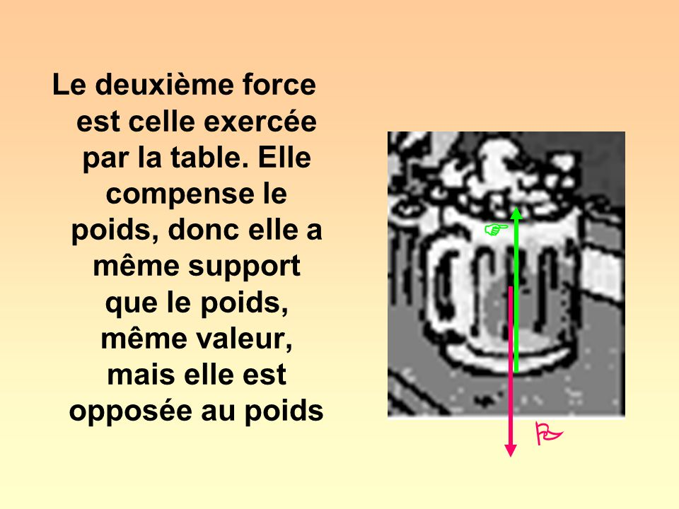 Le deuxième force est celle exercée par la table
