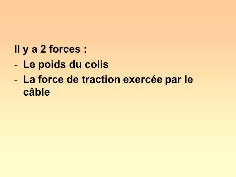 Il y a 2 forces : Le poids du colis La force de traction exercée par le câble