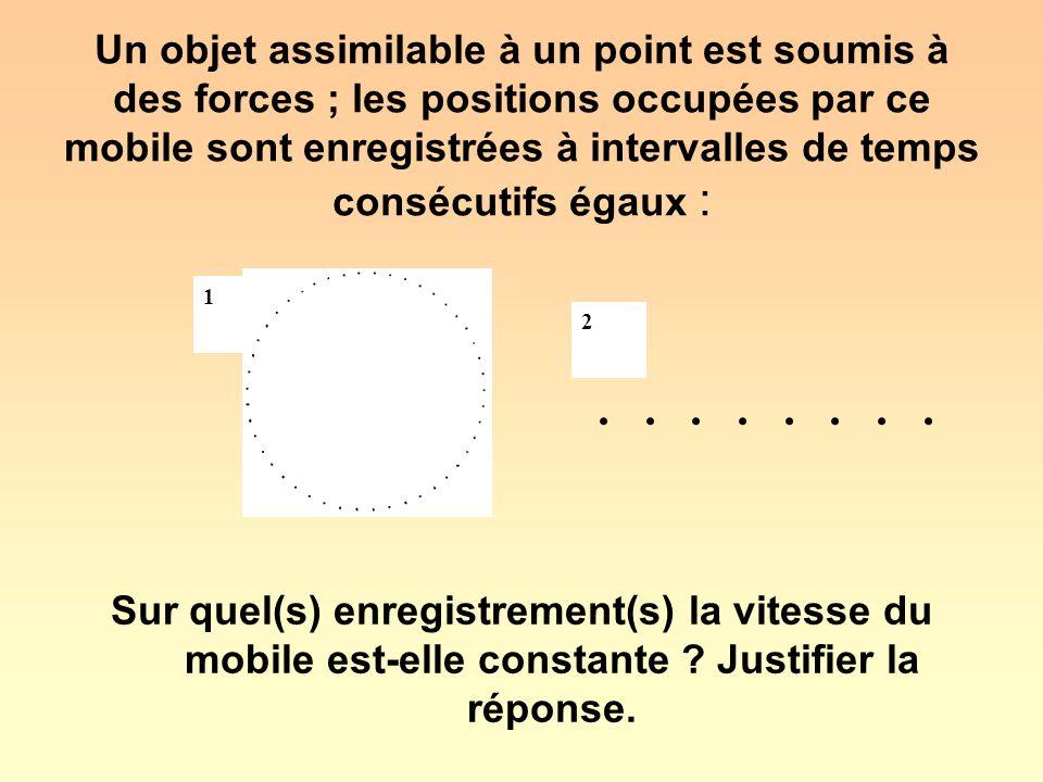 Un objet assimilable à un point est soumis à des forces ; les positions occupées par ce mobile sont enregistrées à intervalles de temps consécutifs égaux :