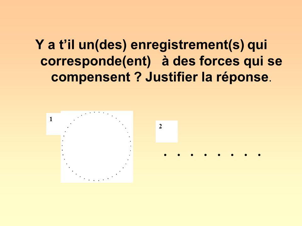 Y a t'il un(des) enregistrement(s) qui corresponde(ent) à des forces qui se compensent Justifier la réponse.