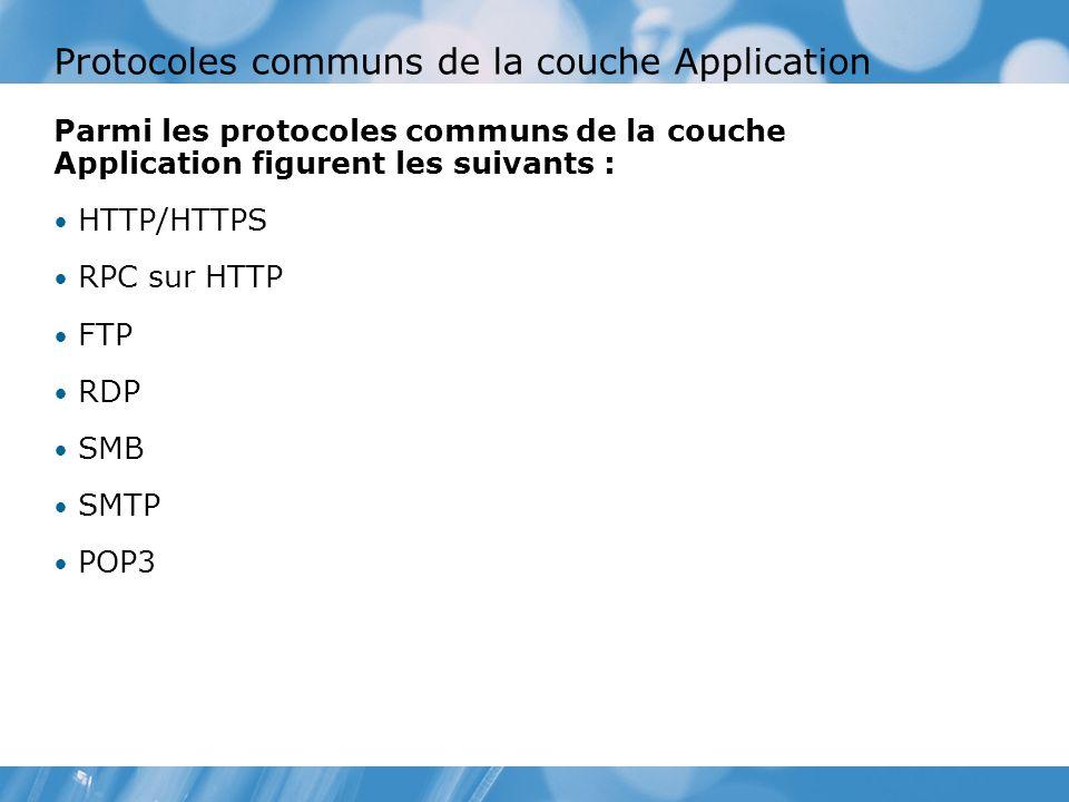 Protocoles communs de la couche Application