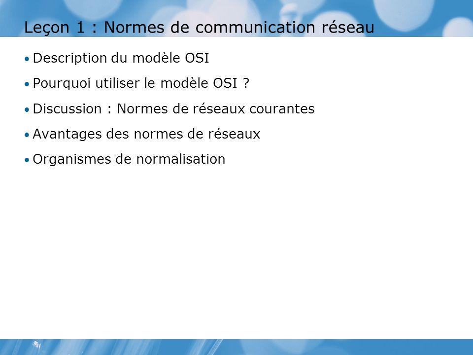 Leçon 1 : Normes de communication réseau