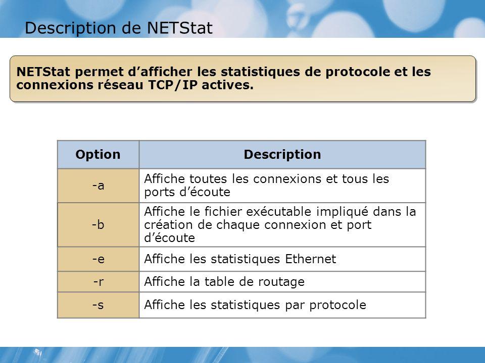 Description de NETStat