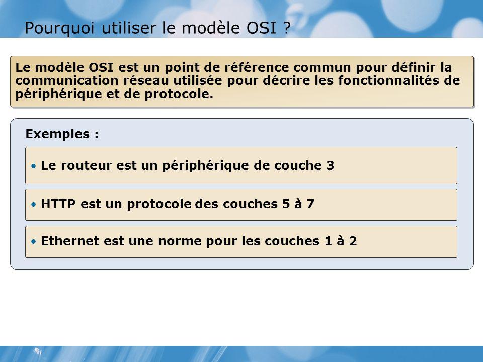 Pourquoi utiliser le modèle OSI