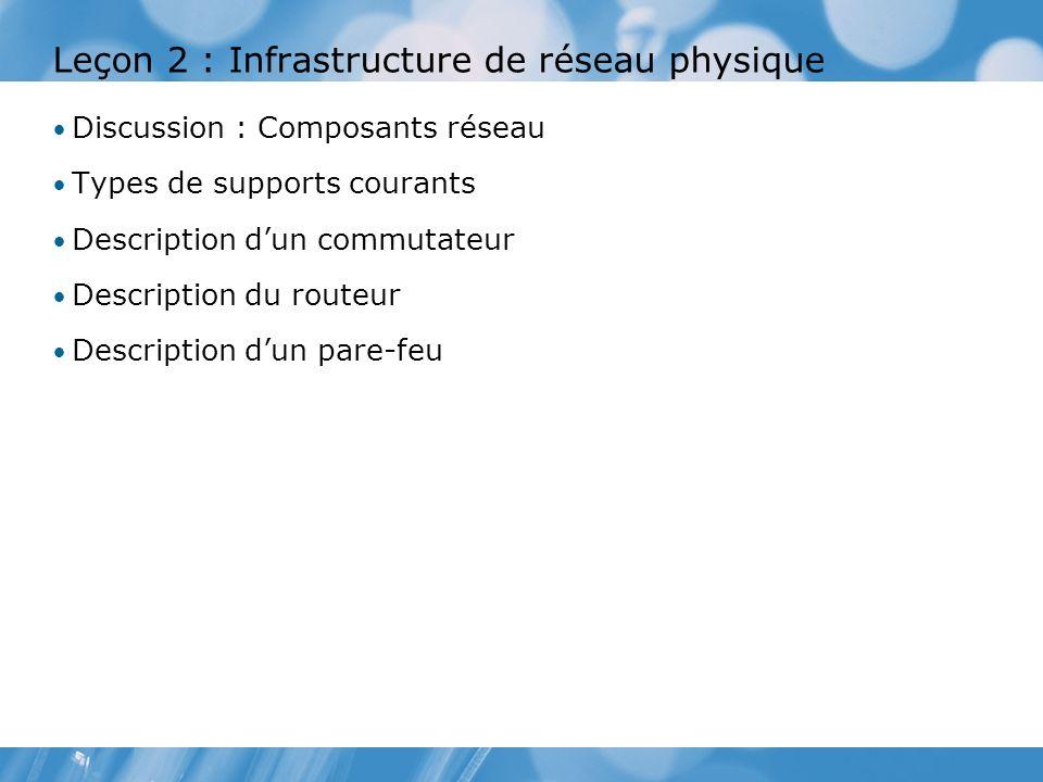 Leçon 2 : Infrastructure de réseau physique