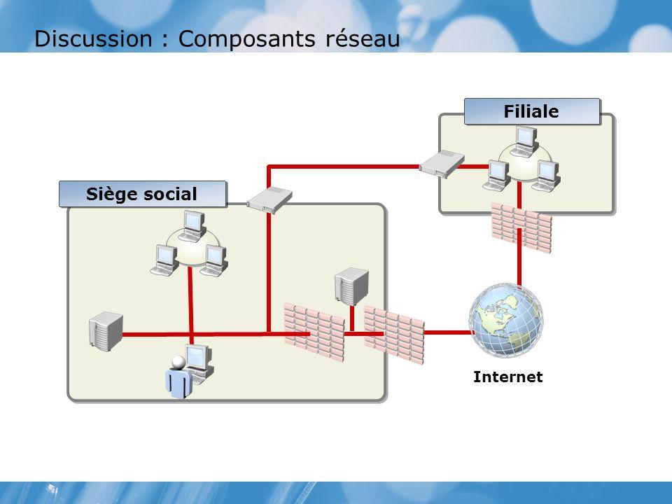 Discussion : Composants réseau