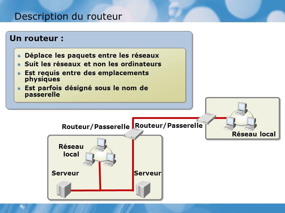 Description du routeur