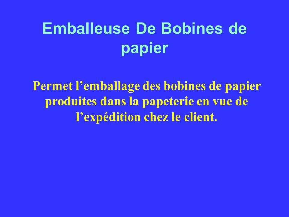 Emballeuse De Bobines de papier