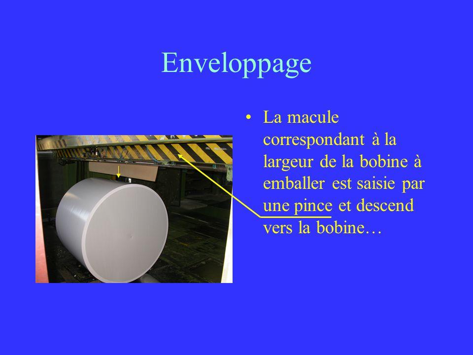 Enveloppage La macule correspondant à la largeur de la bobine à emballer est saisie par une pince et descend vers la bobine…
