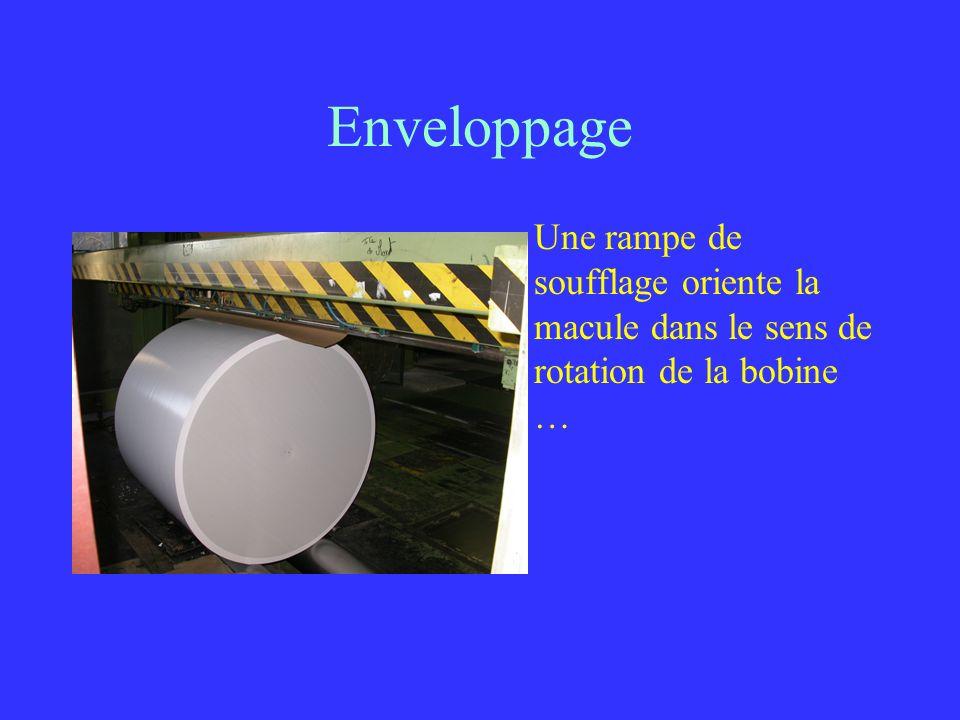Enveloppage Une rampe de soufflage oriente la macule dans le sens de rotation de la bobine …