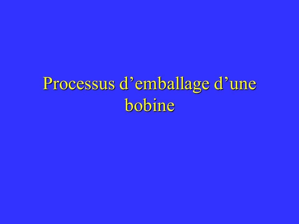 Processus d'emballage d'une bobine