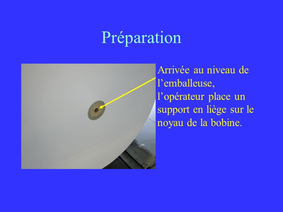 Préparation Arrivée au niveau de l'emballeuse, l'opérateur place un support en liège sur le noyau de la bobine.