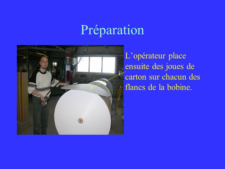 Préparation L'opérateur place ensuite des joues de carton sur chacun des flancs de la bobine.